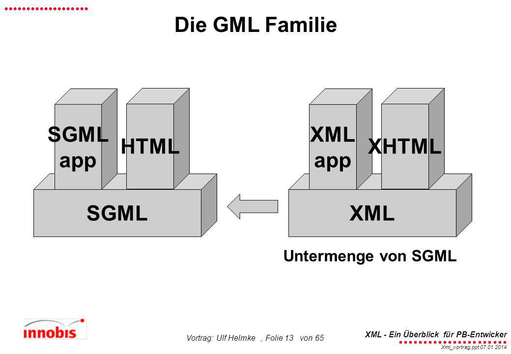 ........................ XML - Ein Überblick für PB-Entwicker................... Xml_vortrag.ppt 07.01.2014 Vortrag: Ulf Helmke, Folie 13 von 65 SGML