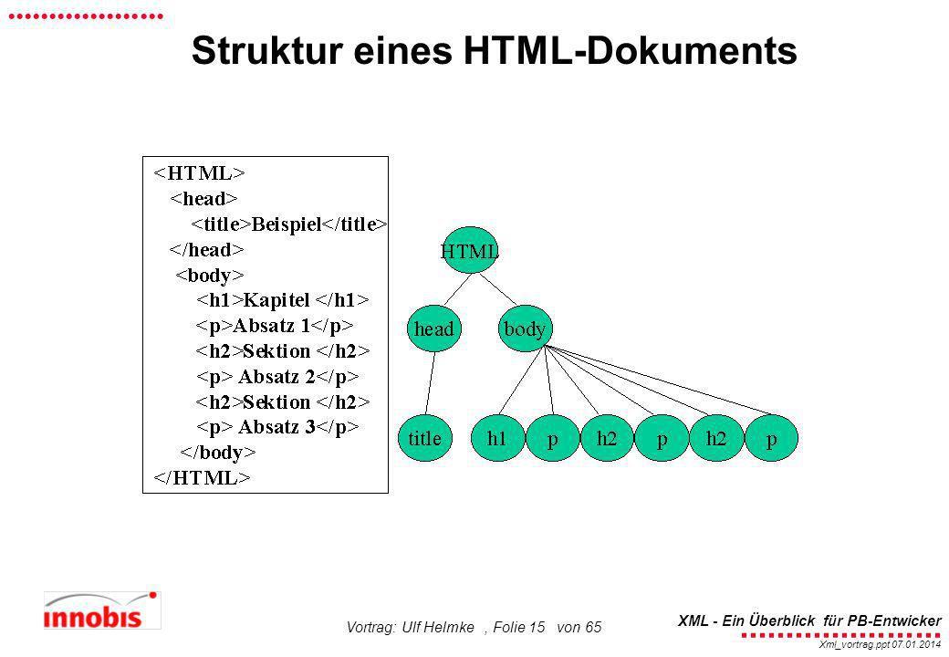 ........................ XML - Ein Überblick für PB-Entwicker................... Xml_vortrag.ppt 07.01.2014 Vortrag: Ulf Helmke, Folie 15 von 65 Struk