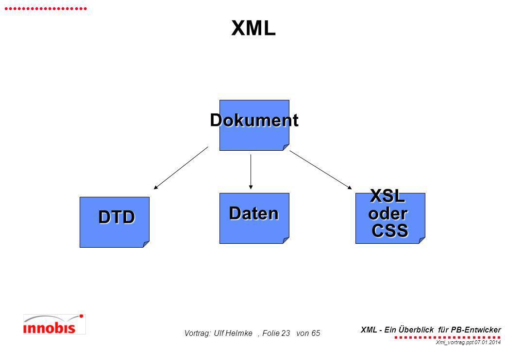 ........................ XML - Ein Überblick für PB-Entwicker................... Xml_vortrag.ppt 07.01.2014 Vortrag: Ulf Helmke, Folie 23 von 65 XML D