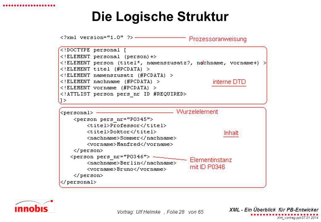 ........................ XML - Ein Überblick für PB-Entwicker................... Xml_vortrag.ppt 07.01.2014 Vortrag: Ulf Helmke, Folie 28 von 65 Die L