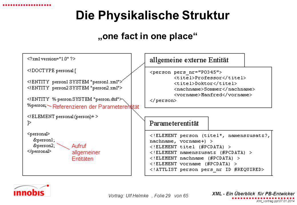 ........................ XML - Ein Überblick für PB-Entwicker................... Xml_vortrag.ppt 07.01.2014 Vortrag: Ulf Helmke, Folie 29 von 65 Die P