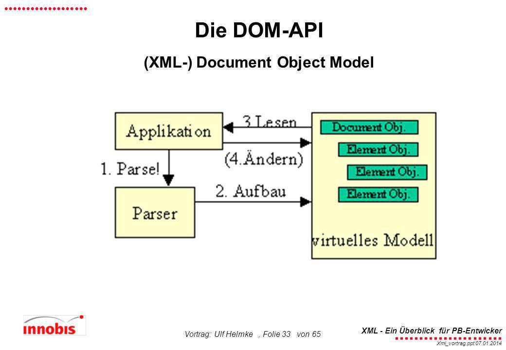 ........................ XML - Ein Überblick für PB-Entwicker................... Xml_vortrag.ppt 07.01.2014 Vortrag: Ulf Helmke, Folie 33 von 65 Die D