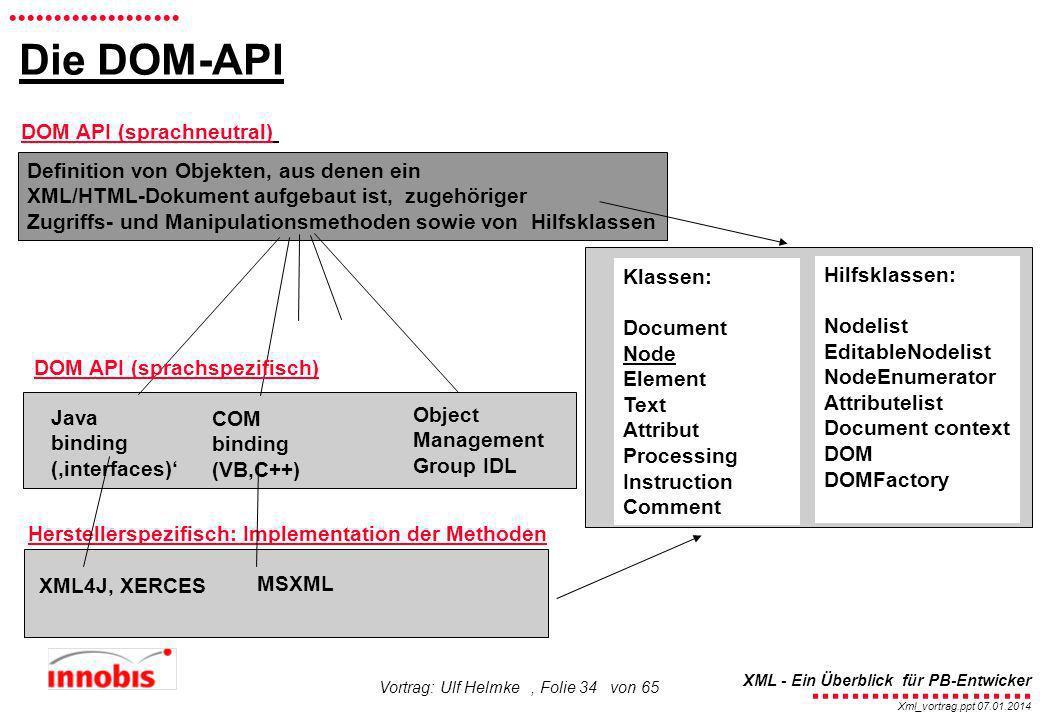 ........................ XML - Ein Überblick für PB-Entwicker................... Xml_vortrag.ppt 07.01.2014 Vortrag: Ulf Helmke, Folie 34 von 65 Die D