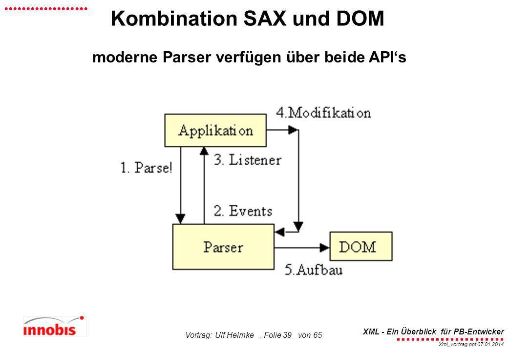 ........................ XML - Ein Überblick für PB-Entwicker................... Xml_vortrag.ppt 07.01.2014 Vortrag: Ulf Helmke, Folie 39 von 65 Kombi