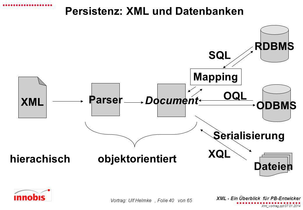 ........................ XML - Ein Überblick für PB-Entwicker................... Xml_vortrag.ppt 07.01.2014 Vortrag: Ulf Helmke, Folie 40 von 65 Persi