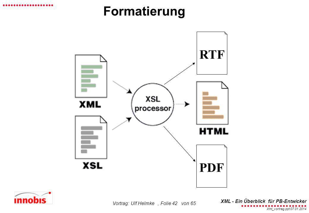 ........................ XML - Ein Überblick für PB-Entwicker................... Xml_vortrag.ppt 07.01.2014 Vortrag: Ulf Helmke, Folie 42 von 65 Forma