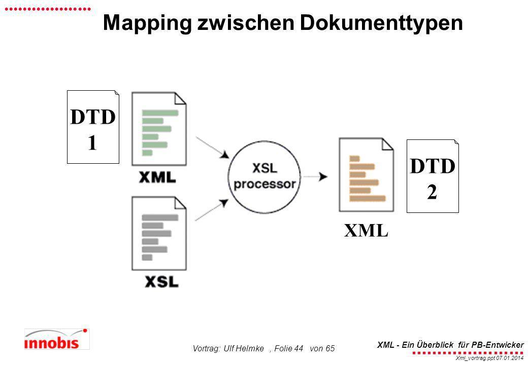 ........................ XML - Ein Überblick für PB-Entwicker................... Xml_vortrag.ppt 07.01.2014 Vortrag: Ulf Helmke, Folie 44 von 65 Mappi