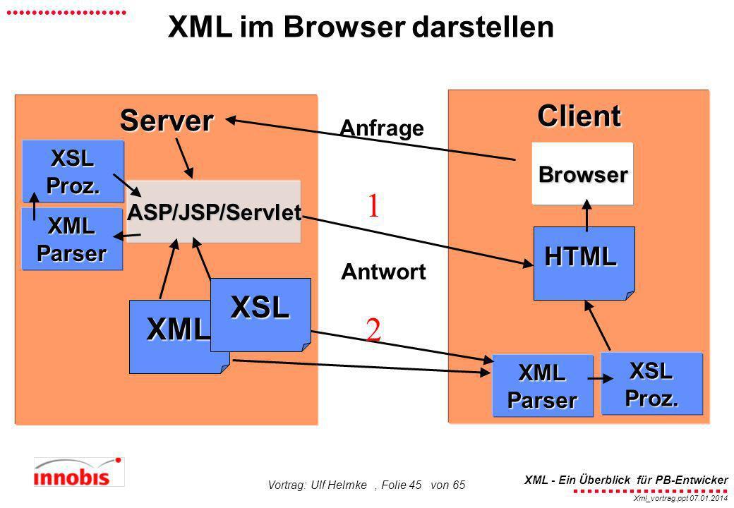 ........................ XML - Ein Überblick für PB-Entwicker................... Xml_vortrag.ppt 07.01.2014 Vortrag: Ulf Helmke, Folie 45 von 65 XML i