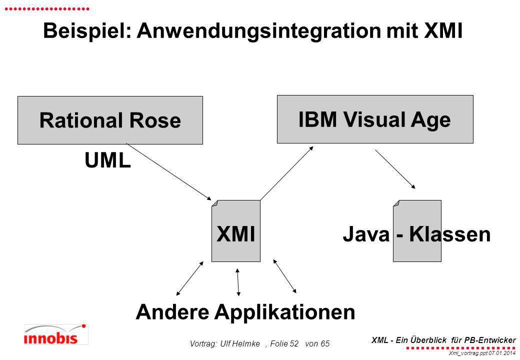 ........................ XML - Ein Überblick für PB-Entwicker................... Xml_vortrag.ppt 07.01.2014 Vortrag: Ulf Helmke, Folie 52 von 65 Beisp