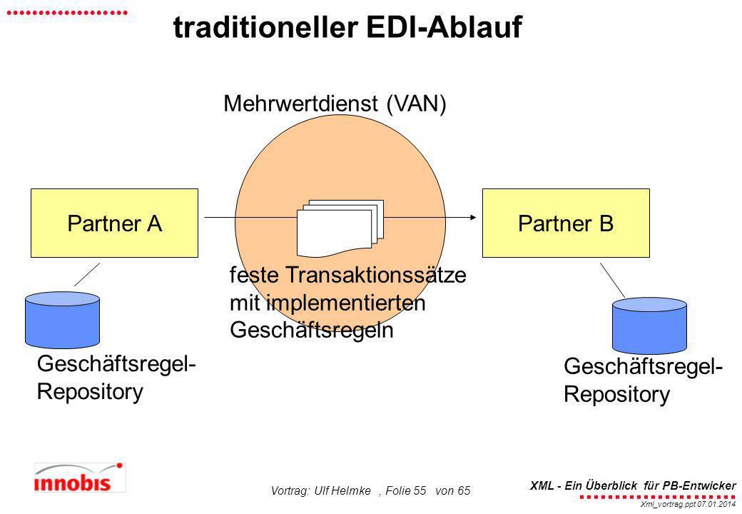 ........................ XML - Ein Überblick für PB-Entwicker................... Xml_vortrag.ppt 07.01.2014 Vortrag: Ulf Helmke, Folie 55 von 65 tradi