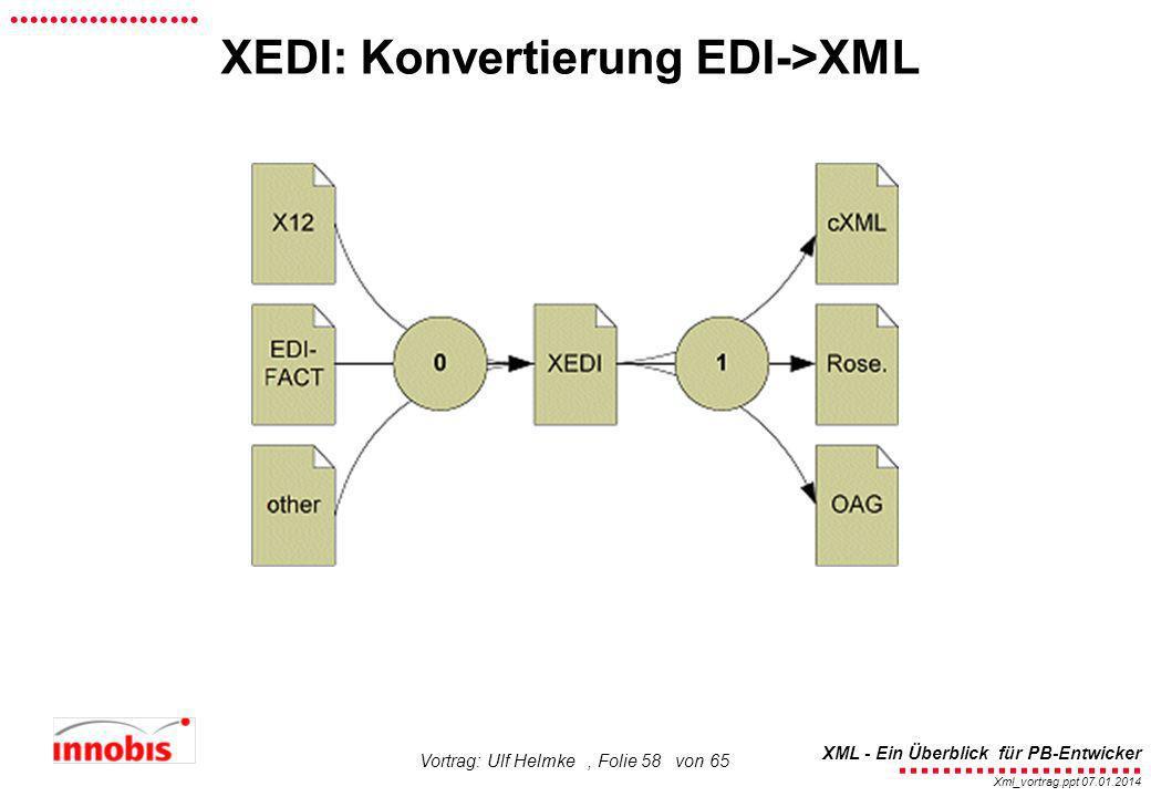 ........................ XML - Ein Überblick für PB-Entwicker................... Xml_vortrag.ppt 07.01.2014 Vortrag: Ulf Helmke, Folie 58 von 65 XEDI: