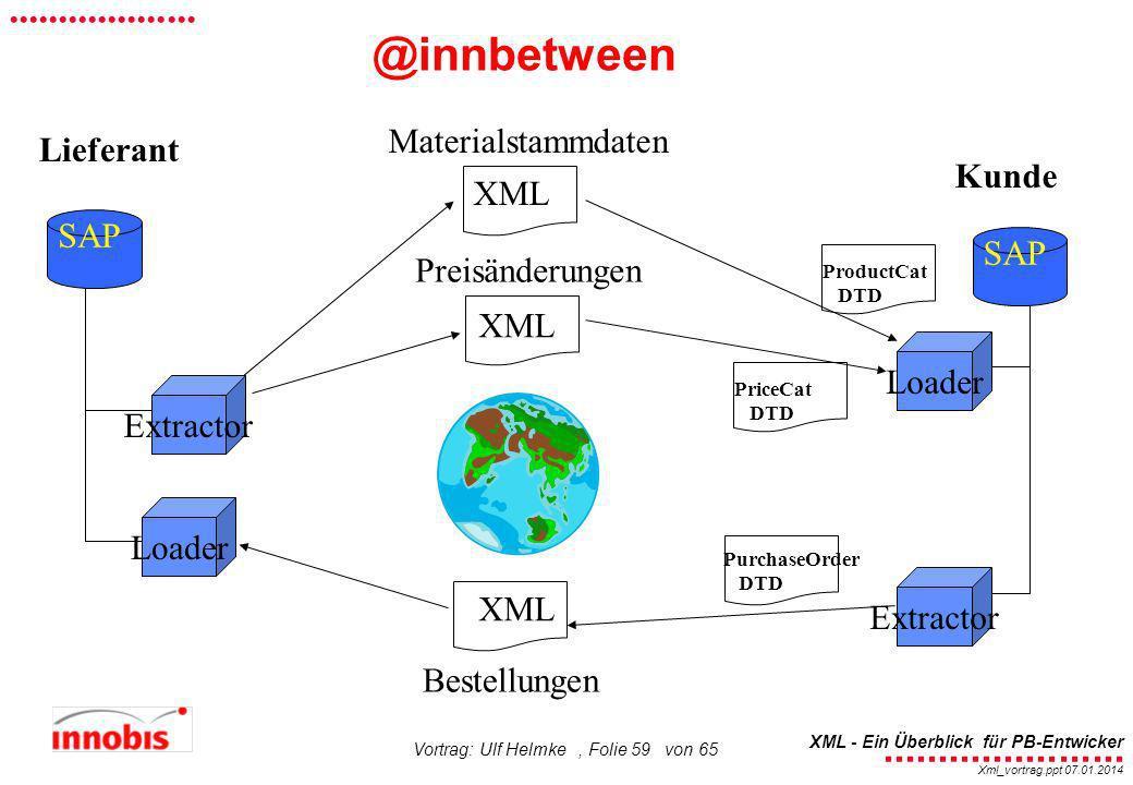 ........................ XML - Ein Überblick für PB-Entwicker................... Xml_vortrag.ppt 07.01.2014 Vortrag: Ulf Helmke, Folie 59 von 65 @innb