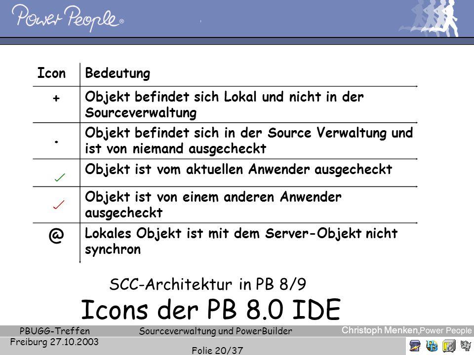 Christoph Menken, PBUGG-Treffen Freiburg 27.10.2003 Sourceverwaltung und PowerBuilder Folie 20/37 SCC-Architektur in PB 8/9 Icons der PB 8.0 IDE IconB