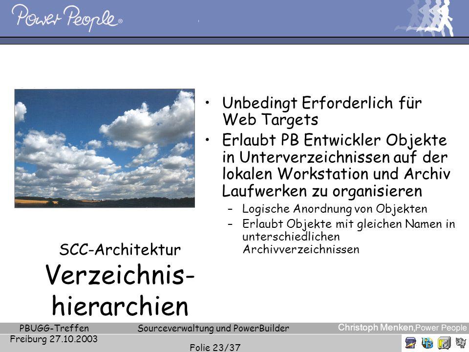 Christoph Menken, PBUGG-Treffen Freiburg 27.10.2003 Sourceverwaltung und PowerBuilder Folie 23/37 SCC-Architektur Verzeichnis- hierarchien Unbedingt E
