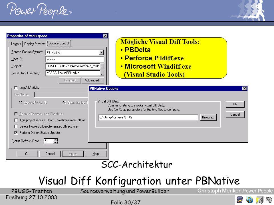 Christoph Menken, PBUGG-Treffen Freiburg 27.10.2003 Sourceverwaltung und PowerBuilder Folie 30/37 SCC-Architektur Visual Diff Konfiguration unter PBNa