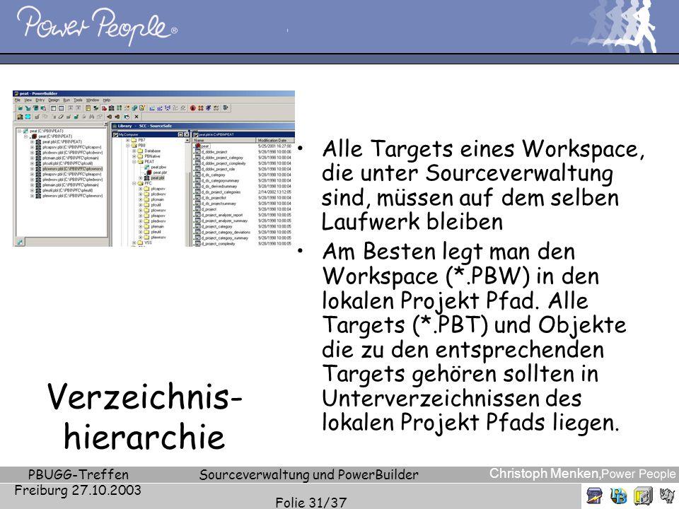 Christoph Menken, PBUGG-Treffen Freiburg 27.10.2003 Sourceverwaltung und PowerBuilder Folie 31/37 Verzeichnis- hierarchie Alle Targets eines Workspace