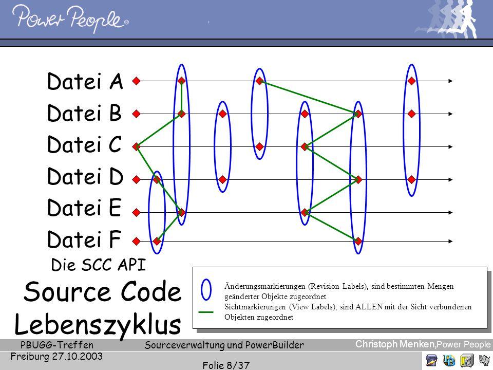 Christoph Menken, PBUGG-Treffen Freiburg 27.10.2003 Sourceverwaltung und PowerBuilder Folie 8/37 Die SCC API Source Code Lebenszyklus Datei A Datei B