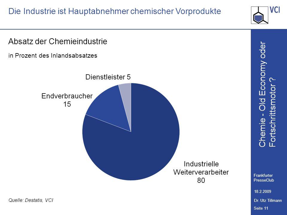 Chemie - Old Economy oder Seite 11 Frankfurter PresseClub 18.2.2009 Dr. Utz Tillmann Fortschrittsmotor ? Die Industrie ist Hauptabnehmer chemischer Vo