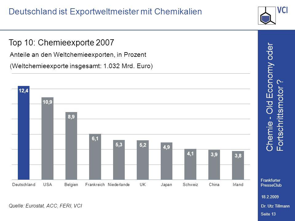 Chemie - Old Economy oder Seite 13 Frankfurter PresseClub 18.2.2009 Dr. Utz Tillmann Fortschrittsmotor ? Deutschland ist Exportweltmeister mit Chemika