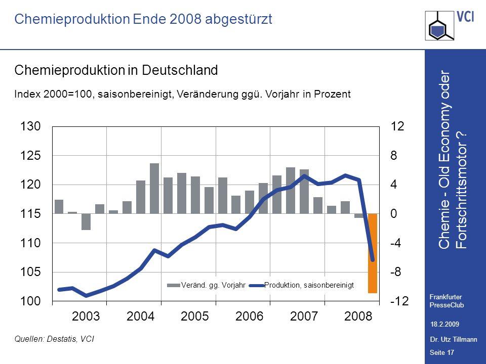 Chemie - Old Economy oder Seite 17 Frankfurter PresseClub 18.2.2009 Dr. Utz Tillmann Fortschrittsmotor ? Chemieproduktion Ende 2008 abgestürzt Chemiep