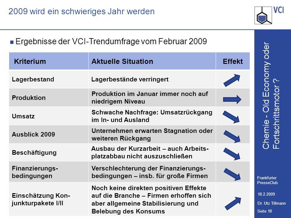 Chemie - Old Economy oder Seite 18 Frankfurter PresseClub 18.2.2009 Dr. Utz Tillmann Fortschrittsmotor ? 2009 wird ein schwieriges Jahr werden Ergebni