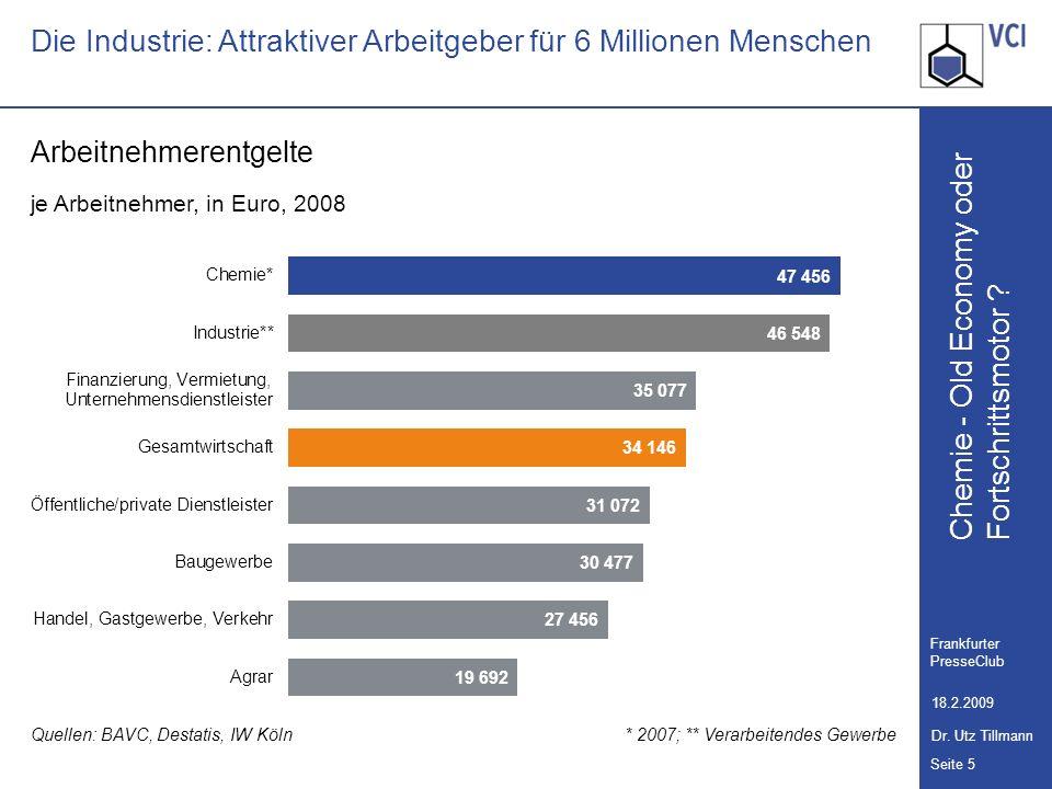 Chemie - Old Economy oder Seite 5 Frankfurter PresseClub 18.2.2009 Dr. Utz Tillmann Fortschrittsmotor ? Die Industrie: Attraktiver Arbeitgeber für 6 M