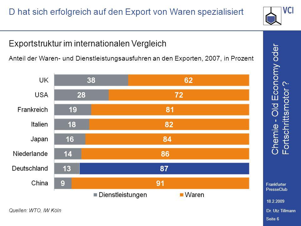 Chemie - Old Economy oder Seite 6 Frankfurter PresseClub 18.2.2009 Dr. Utz Tillmann Fortschrittsmotor ? D hat sich erfolgreich auf den Export von Ware