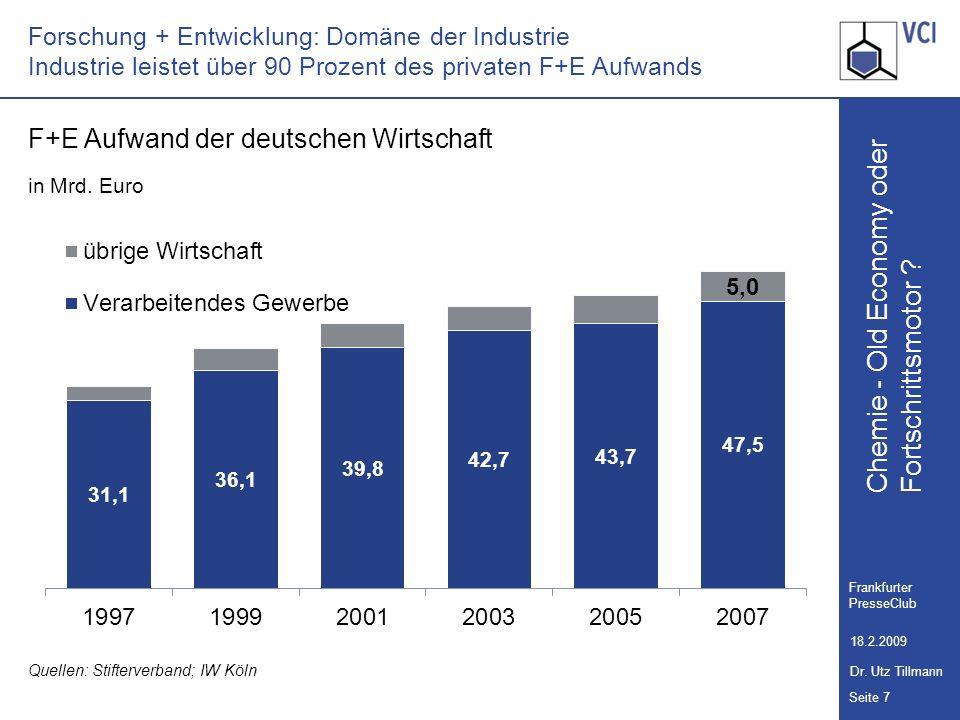 Chemie - Old Economy oder Seite 7 Frankfurter PresseClub 18.2.2009 Dr. Utz Tillmann Fortschrittsmotor ? Forschung + Entwicklung: Domäne der Industrie