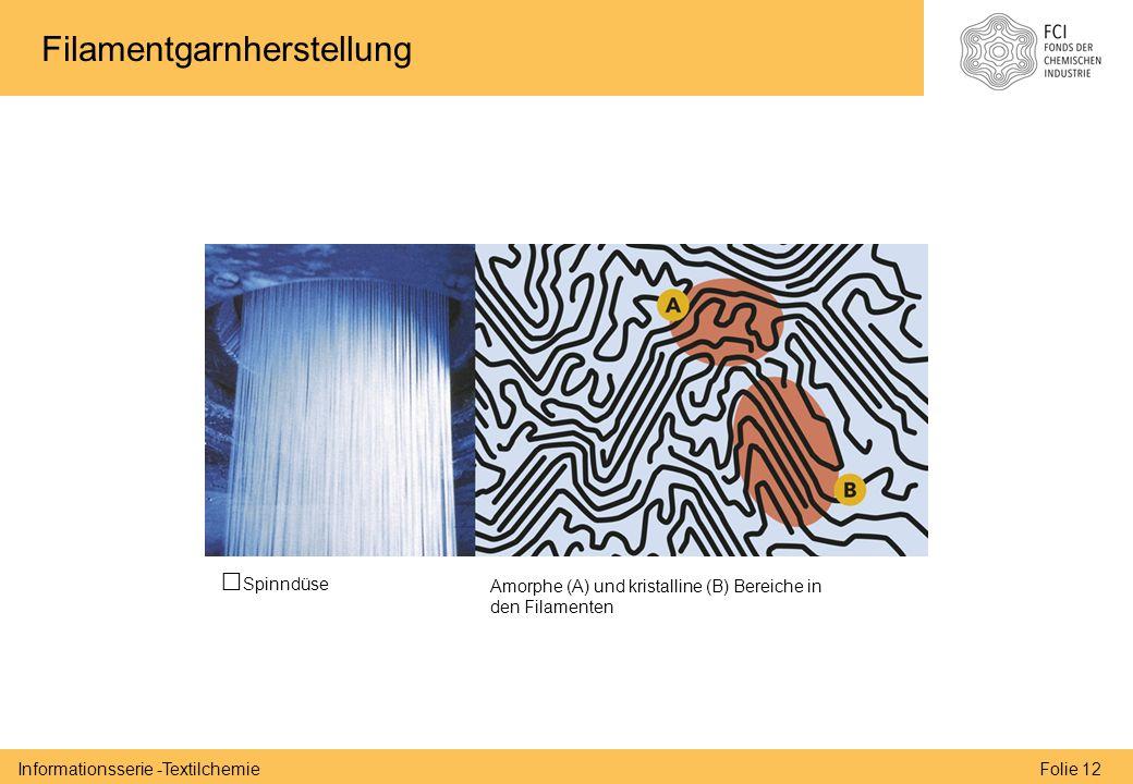 Folie 12Informationsserie -Textilchemie Filamentgarnherstellung Spinndüse Amorphe (A) und kristalline (B) Bereiche in den Filamenten