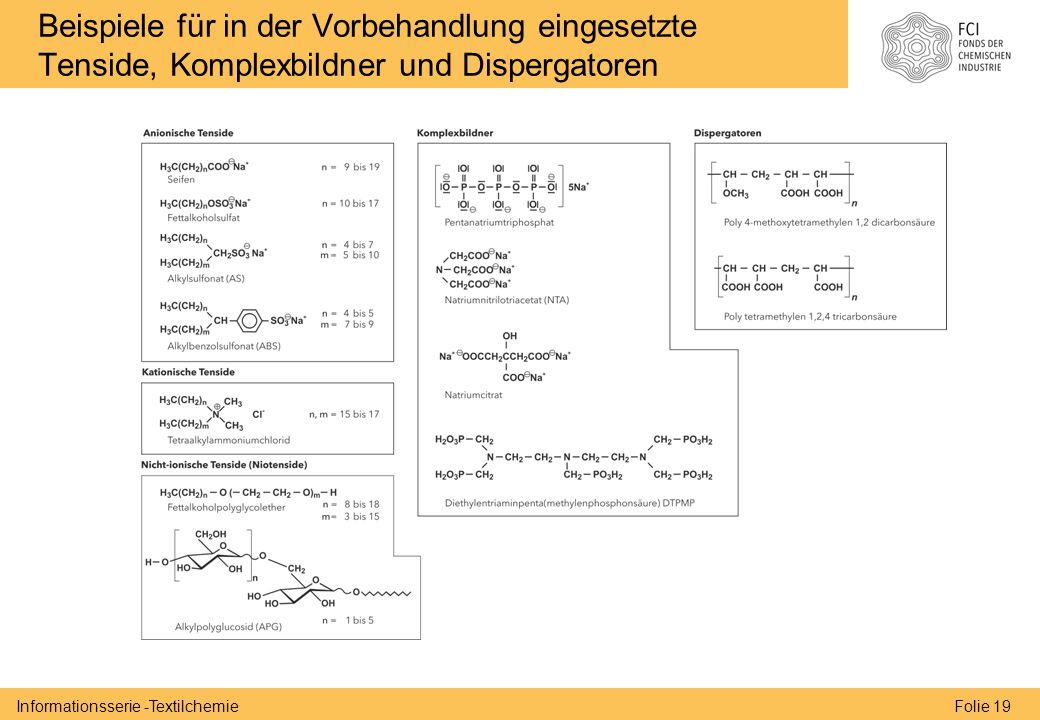 Folie 19Informationsserie -Textilchemie Beispiele für in der Vorbehandlung eingesetzte Tenside, Komplexbildner und Dispergatoren