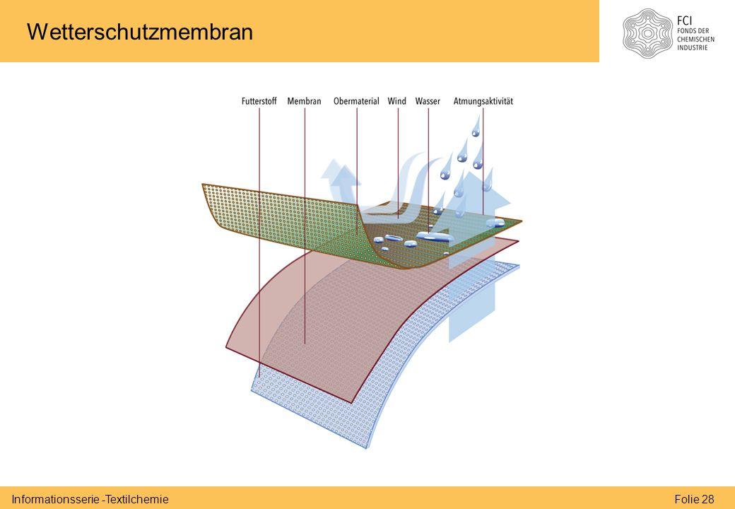 Folie 28Informationsserie -Textilchemie Wetterschutzmembran
