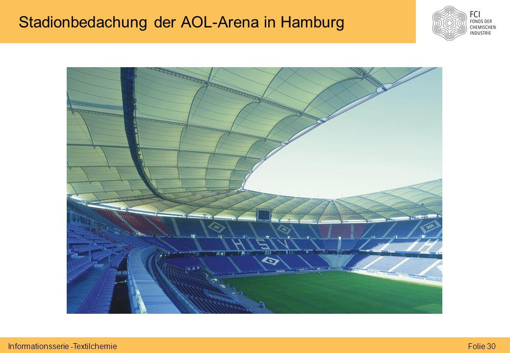 Folie 30Informationsserie -Textilchemie Stadionbedachung der AOL-Arena in Hamburg