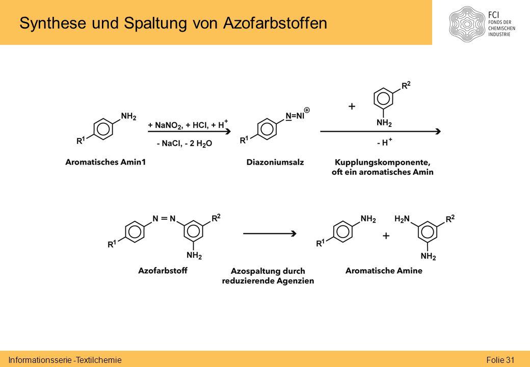 Folie 31Informationsserie -Textilchemie Synthese und Spaltung von Azofarbstoffen