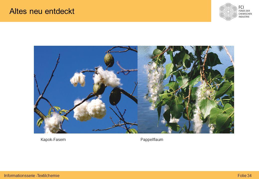 Folie 34Informationsserie -Textilchemie Altes neu entdeckt Kapok-FasernPappelflaum
