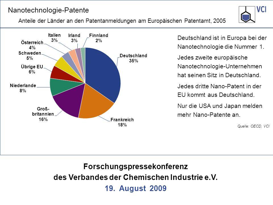 Forschungspressekonferenz des Verbandes der Chemischen Industrie e.V. 19. August 2009 Quelle: OECD, VCI Deutschland ist in Europa bei der Nanotechnolo