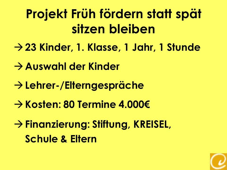Projekt Früh fördern statt spät sitzen bleiben 23 Kinder, 1. Klasse, 1 Jahr, 1 Stunde Auswahl der Kinder Lehrer-/Elterngespräche Kosten: 80 Termine 4.