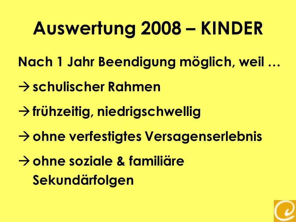 Auswertung 2008 – KINDER Nach 1 Jahr Beendigung möglich, weil … schulischer Rahmen frühzeitig, niedrigschwellig ohne verfestigtes Versagenserlebnis oh