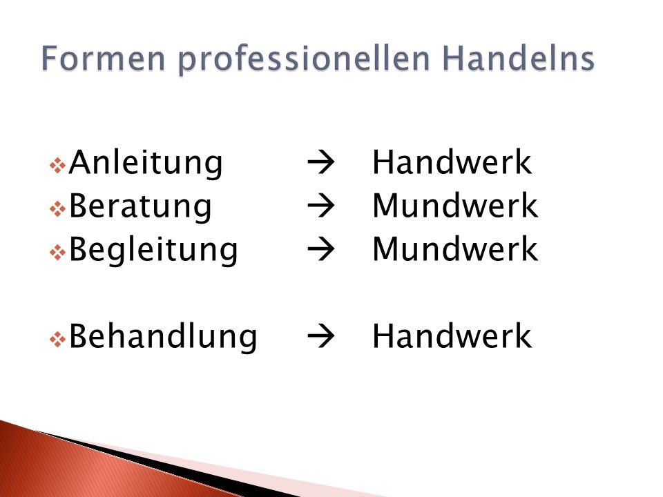 Anleitung Handwerk Beratung Mundwerk Begleitung Mundwerk Behandlung Handwerk