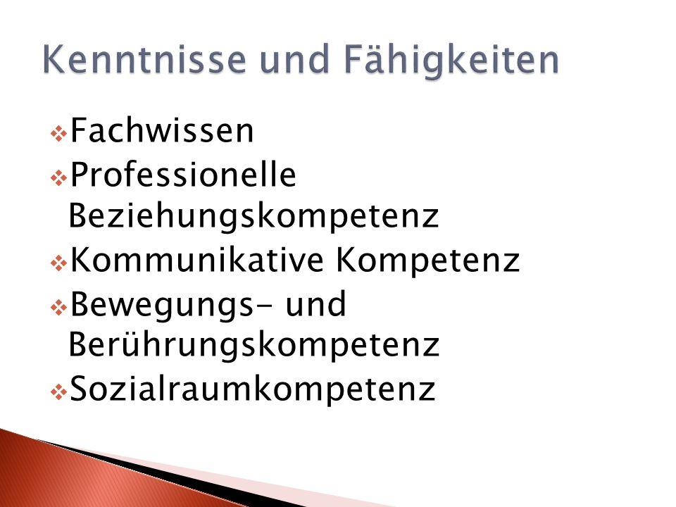Fachwissen Professionelle Beziehungskompetenz Kommunikative Kompetenz Bewegungs- und Berührungskompetenz Sozialraumkompetenz