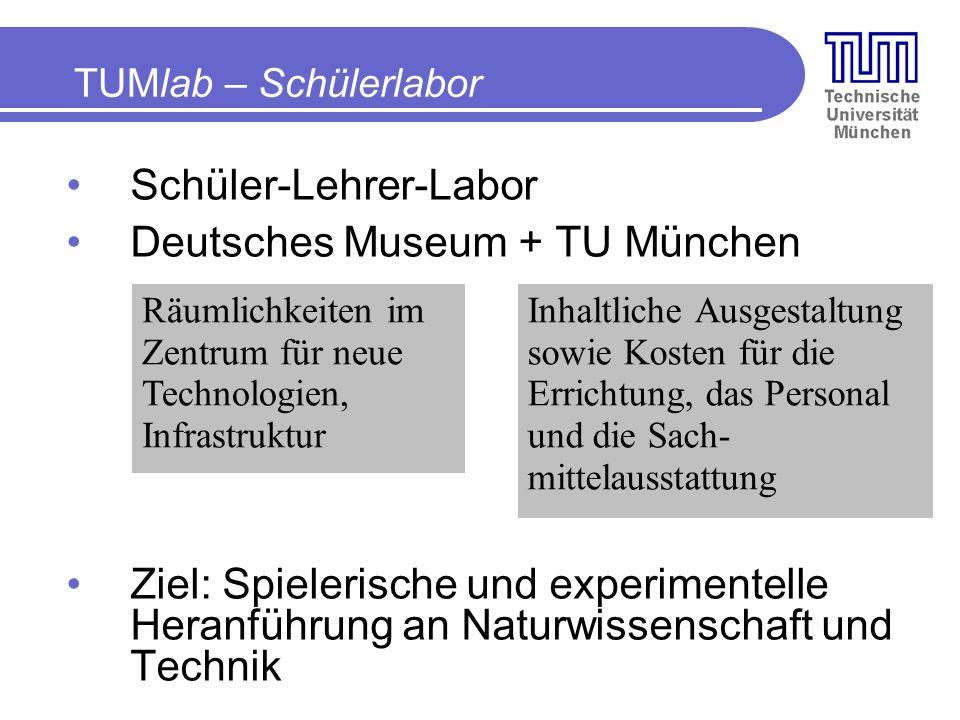 TUMlab – Schülerlabor Schüler-Lehrer-Labor Deutsches Museum + TU München Ziel: Spielerische und experimentelle Heranführung an Naturwissenschaft und Technik Räumlichkeiten im Zentrum für neue Technologien, Infrastruktur Inhaltliche Ausgestaltung sowie Kosten für die Errichtung, das Personal und die Sach- mittelausstattung