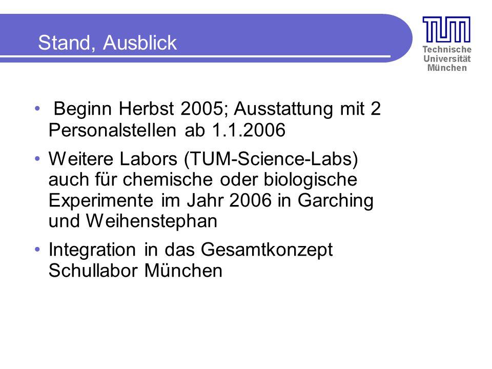 Stand, Ausblick Beginn Herbst 2005; Ausstattung mit 2 Personalstellen ab 1.1.2006 Weitere Labors (TUM-Science-Labs) auch für chemische oder biologische Experimente im Jahr 2006 in Garching und Weihenstephan Integration in das Gesamtkonzept Schullabor München