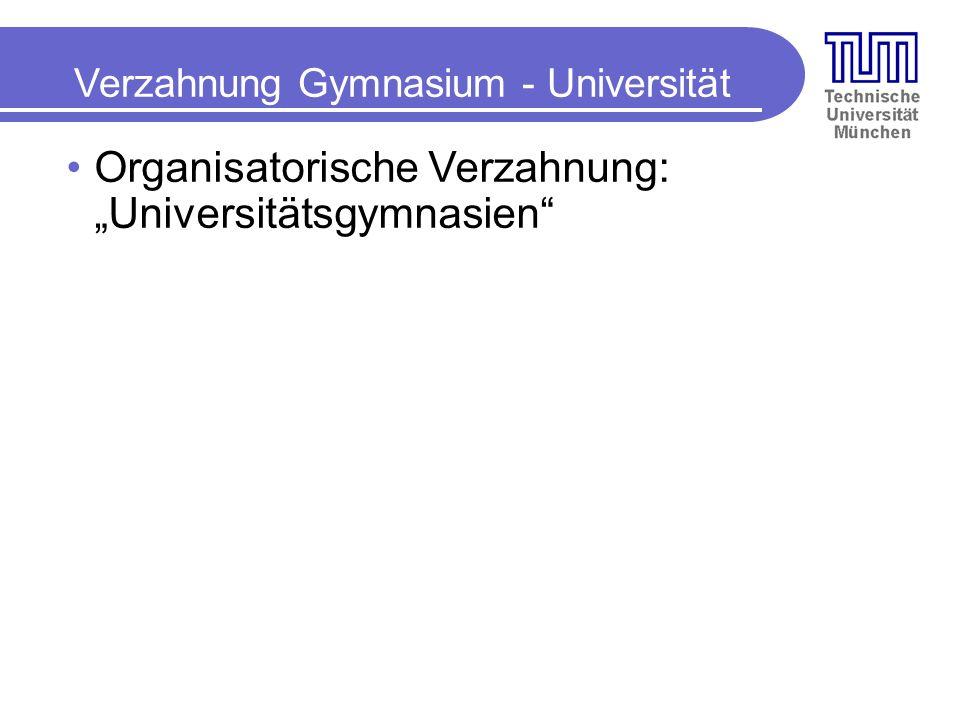 Verzahnung Gymnasium - Universität Organisatorische Verzahnung: Universitätsgymnasien
