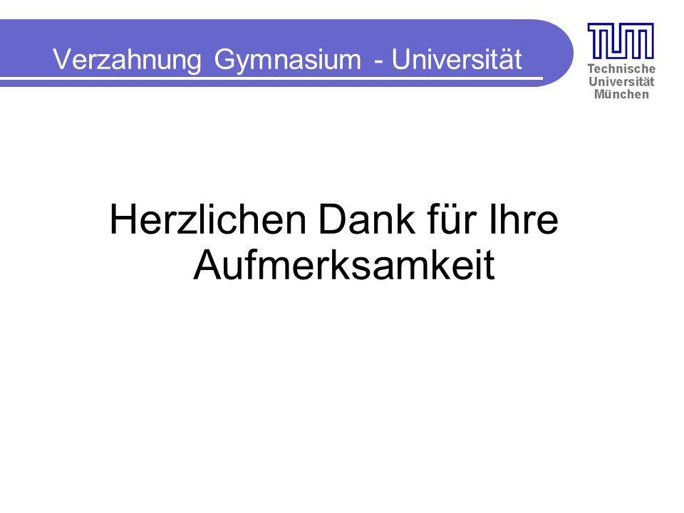 Verzahnung Gymnasium - Universität Herzlichen Dank für Ihre Aufmerksamkeit