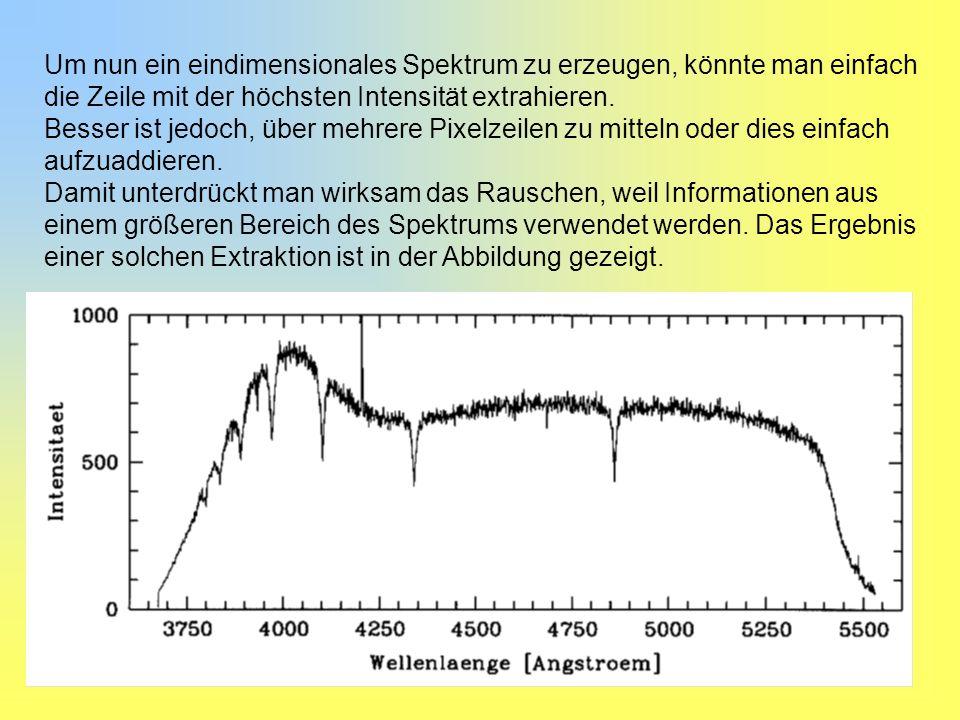 11 Um nun ein eindimensionales Spektrum zu erzeugen, könnte man einfach die Zeile mit der höchsten Intensität extrahieren. Besser ist jedoch, über meh