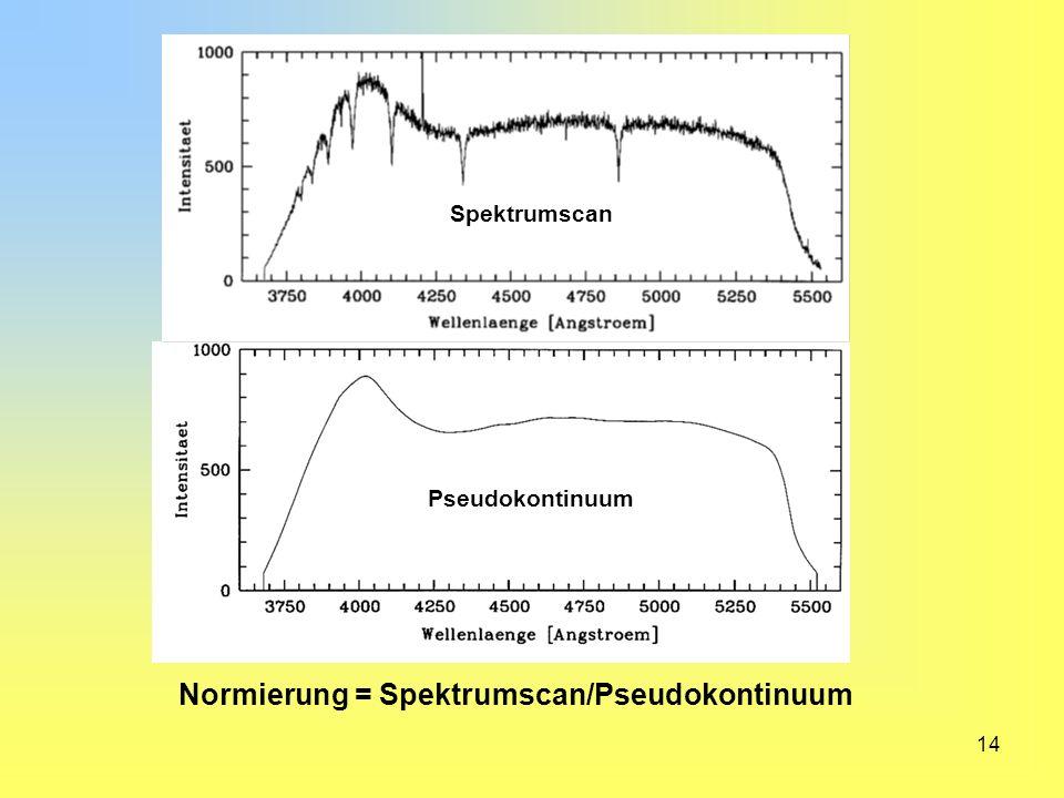 14 Normierung = Spektrumscan/Pseudokontinuum Pseudokontinuum Spektrumscan