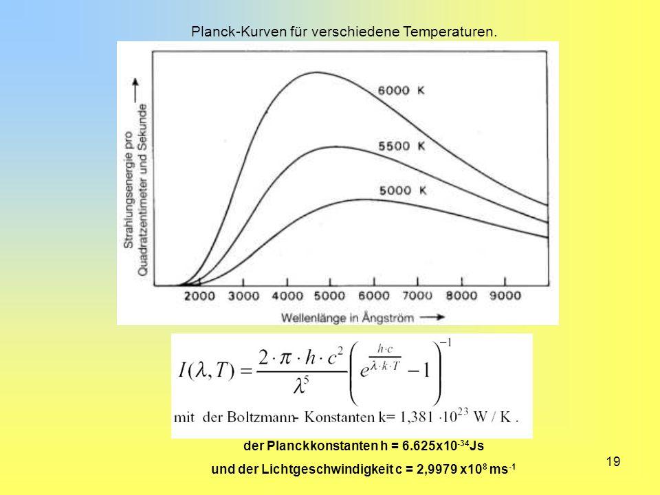 19 Planck-Kurven für verschiedene Temperaturen. der Planckkonstanten h = 6.625x10 -34 Js und der Lichtgeschwindigkeit c = 2,9979 x10 8 ms -1