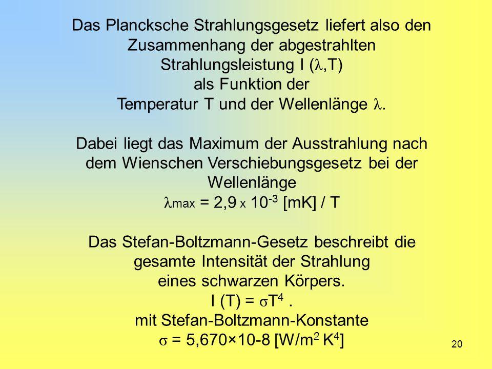 20 Das Plancksche Strahlungsgesetz liefert also den Zusammenhang der abgestrahlten Strahlungsleistung I ( λ,T) als Funktion der Temperatur T und der W