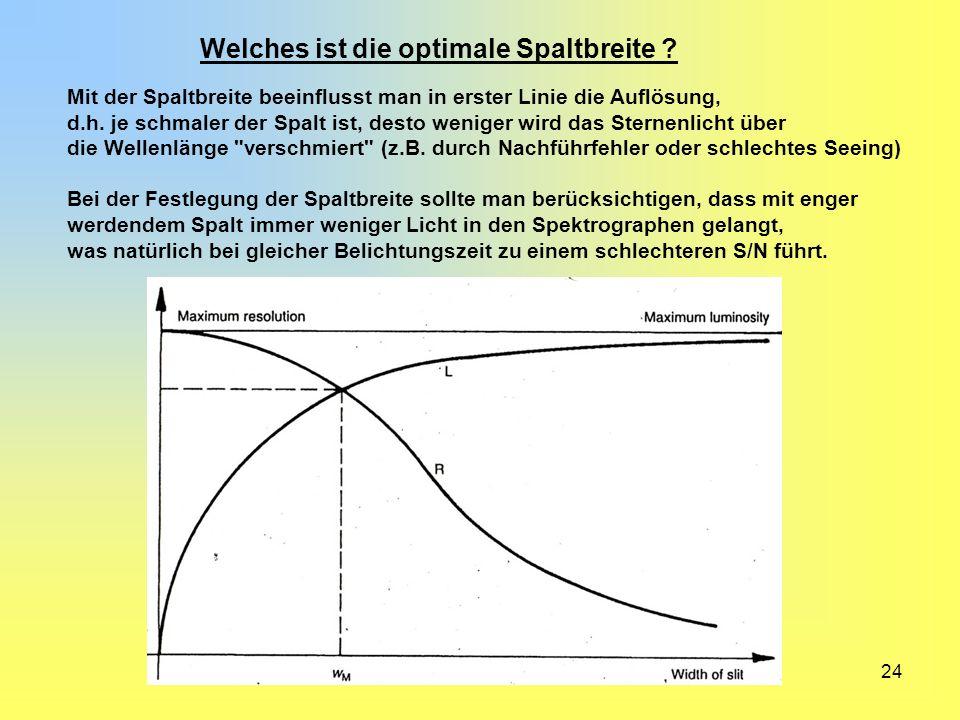 24 Welches ist die optimale Spaltbreite ? Mit der Spaltbreite beeinflusst man in erster Linie die Auflösung, d.h. je schmaler der Spalt ist, desto wen
