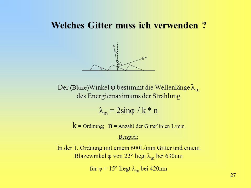 27 Welches Gitter muss ich verwenden ? α β φ Der (Blaze) Winkel φ bestimmt die Wellenlänge λ m des Energiemaximums der Strahlung λ m = 2sinφ / k * n k