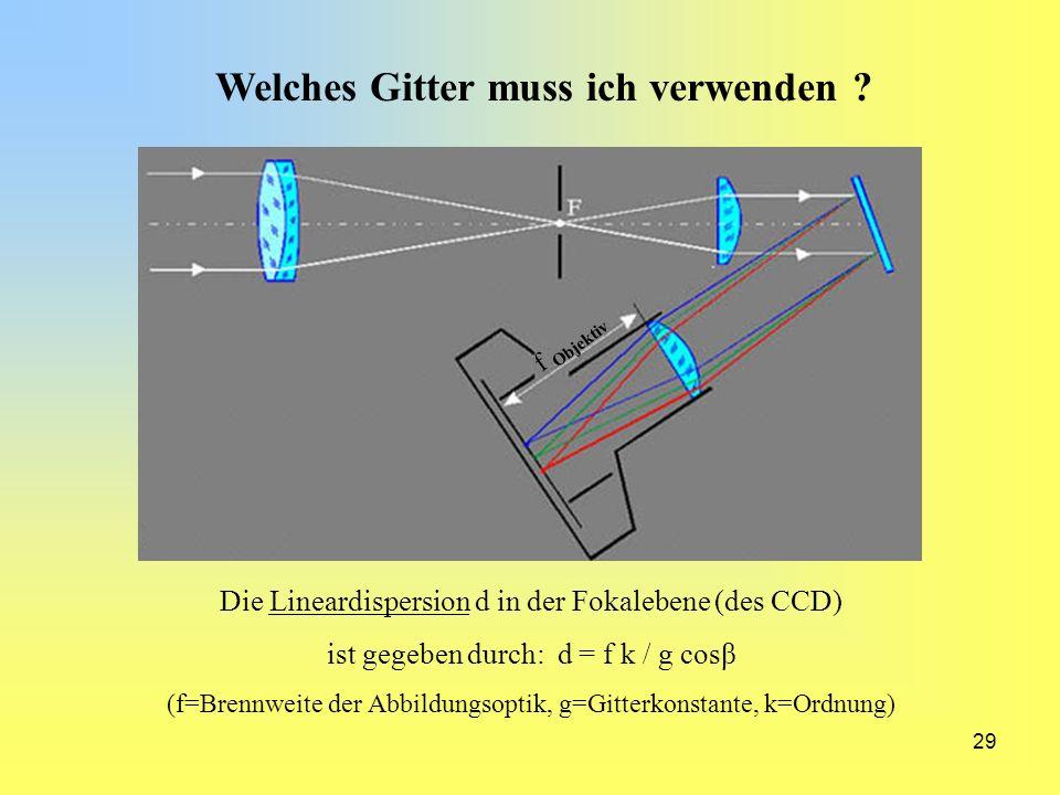 29 Welches Gitter muss ich verwenden ? Die Lineardispersion d in der Fokalebene (des CCD) ist gegeben durch: d = f k / g cosβ (f=Brennweite der Abbild